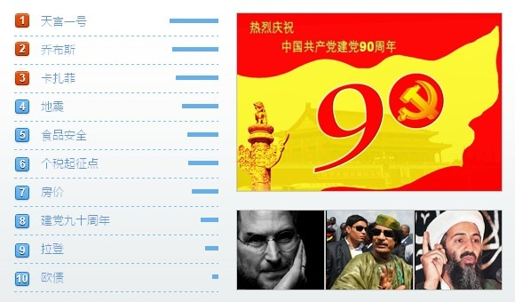 Baidu hot 2011