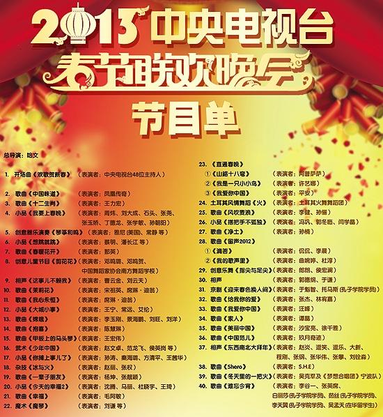 CCTV chunwan 2013